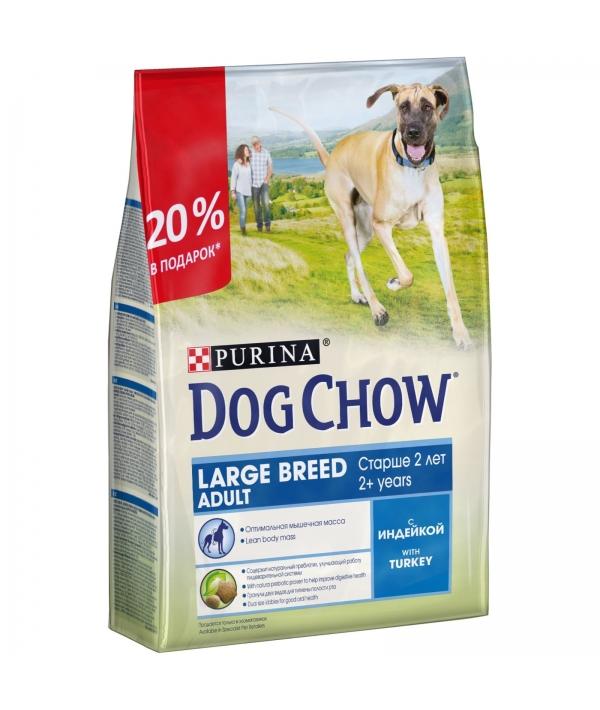 Для взрослых собак крупных пород с индейкой (Adult Large Breed) 12346370